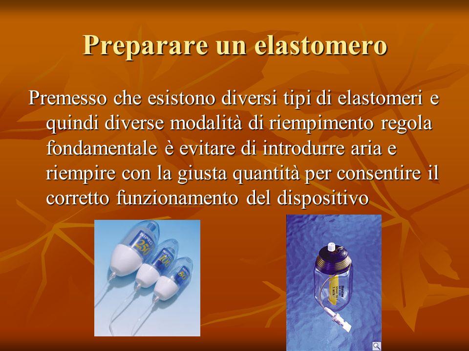 Preparare un elastomero Premesso che esistono diversi tipi di elastomeri e quindi diverse modalità di riempimento regola fondamentale è evitare di int
