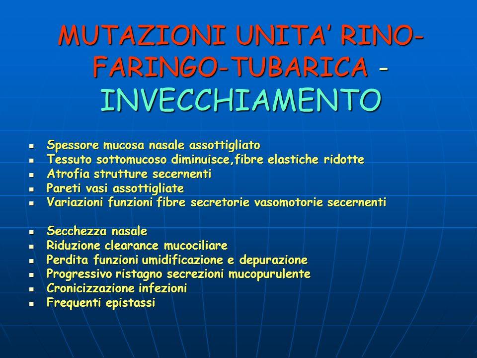 MUTAZIONI UNITA RINO- FARINGO-TUBARICA - INVECCHIAMENTO Spessore mucosa nasale assottigliato Spessore mucosa nasale assottigliato Tessuto sottomucoso
