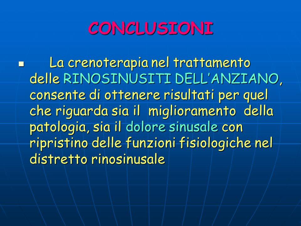 CONCLUSIONI La crenoterapia nel trattamento delle RINOSINUSITI DELLANZIANO, consente di ottenere risultati per quel che riguarda sia il miglioramento