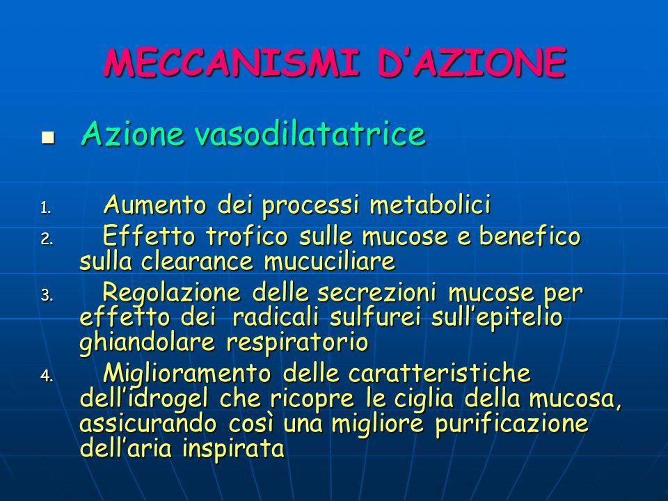 MECCANISMI DAZIONE Azione vasodilatatrice Azione vasodilatatrice 1. Aumento dei processi metabolici 2. Effetto trofico sulle mucose e benefico sulla c