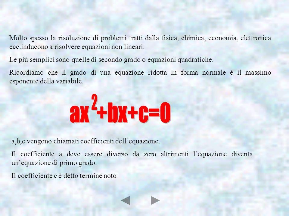 Unequazione di 2° si dice pura quando il coefficiente b=0 Allora lequazione si presenta nella forma ax 2 + c=0 per risolverla si procede così: ax 2 = - c x 2 = - c a x 1 = -c/a; x 2 =- -c/a ma sappiamo che sotto radice ci può essere solo un numero positivo allora a e c devono avere segni diversi.