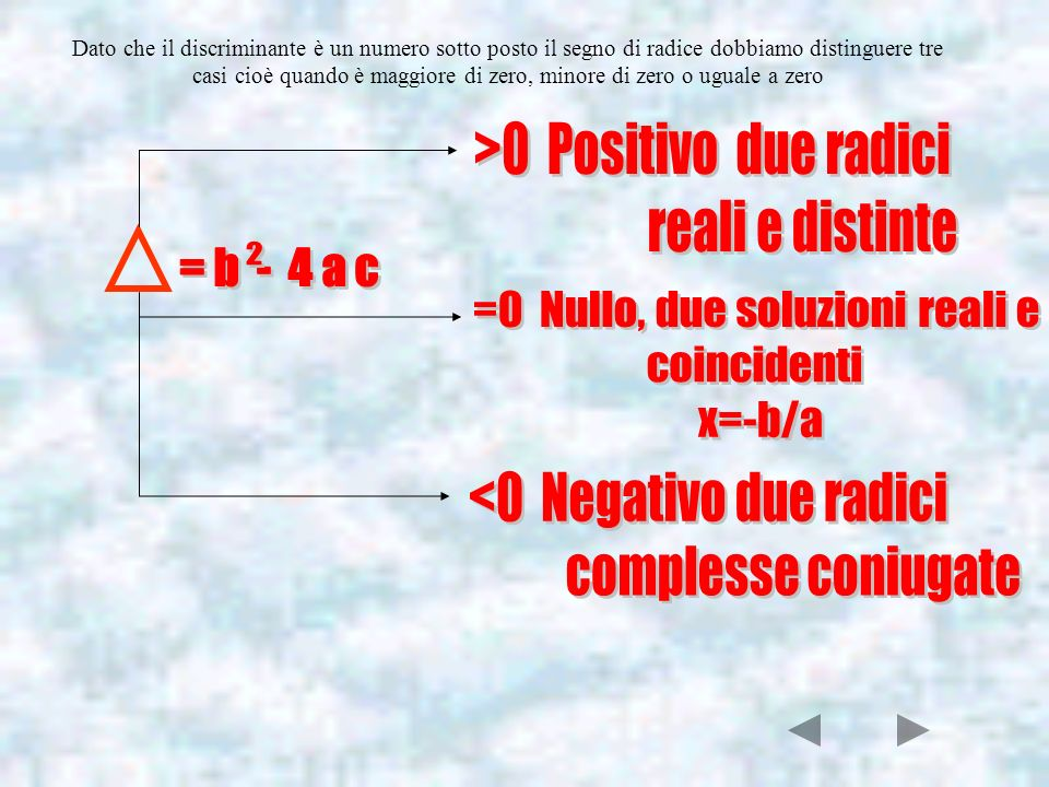 Dato che il discriminante è un numero sotto posto il segno di radice dobbiamo distinguere tre casi cioè quando è maggiore di zero, minore di zero o ug