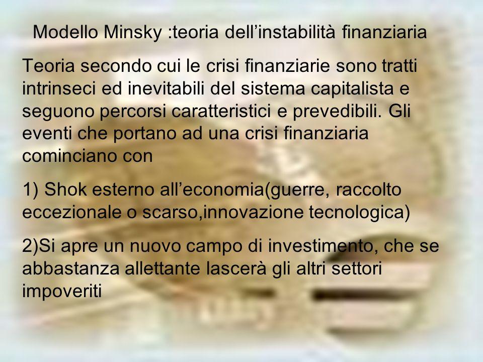 Modello Minsky :teoria dellinstabilità finanziaria Teoria secondo cui le crisi finanziarie sono tratti intrinseci ed inevitabili del sistema capitalis