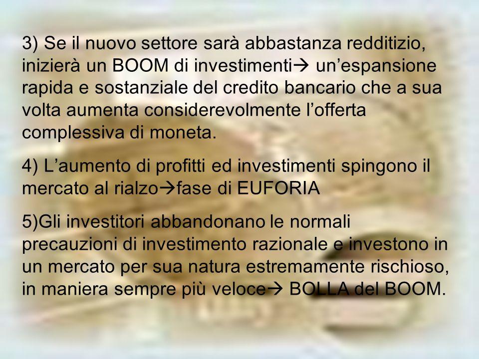 6) Ad un certo punto nella convinzione che il mercato abbia raggiunto il suo picco, cominciano a convertire le attività gonfiate in liquidità o in investimenti di qualità 7)Più ci si rende conto che il gioco sta per finire, più si accelera la velocità con cui si cerca di liberarsi da queste attività rischiose sopravvalutate:FUGA PRECIPITOSA VERSO QUALITÀ e SICUREZZA 8)Scoppio della BOLLA SPECULATIVA (bancarotte,crollo dei prezzi)