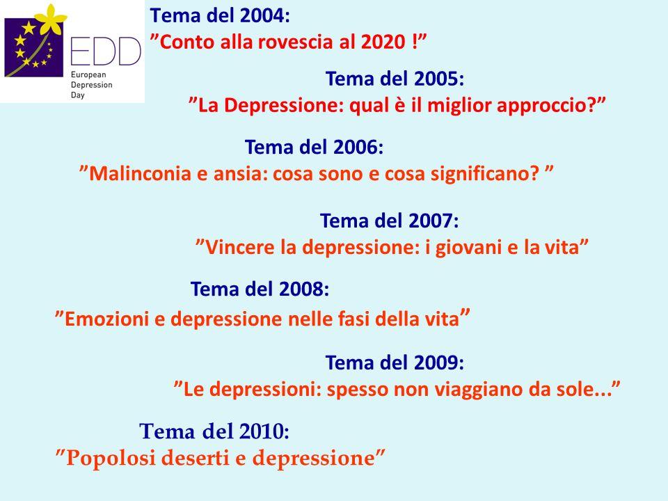 Tema del 2004: Conto alla rovescia al 2020 ! Tema del 2005: La Depressione: qual è il miglior approccio? Tema del 2006: Malinconia e ansia: cosa sono