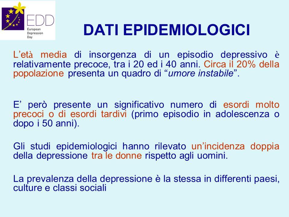 DATI EPIDEMIOLOGICI L et à media di insorgenza di un episodio depressivo è relativamente precoce, tra i 20 ed i 40 anni.