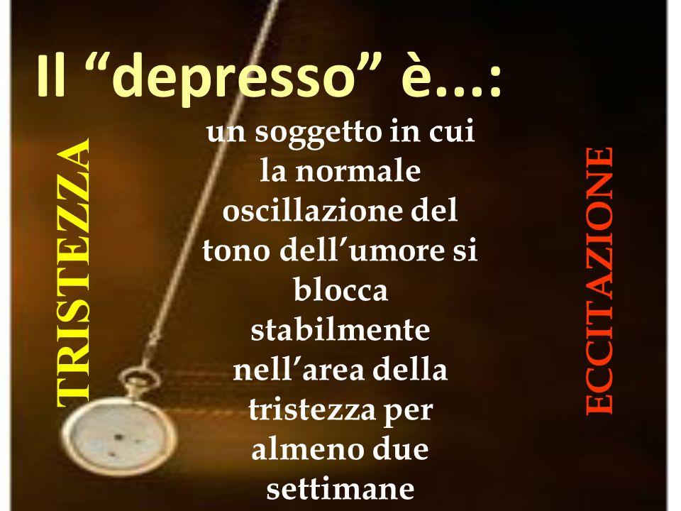 Il depresso è...: TRISTEZZA ECCITAZIONE un soggetto in cui la normale oscillazione del tono dellumore si blocca stabilmente nellarea della tristezza per almeno due settimane