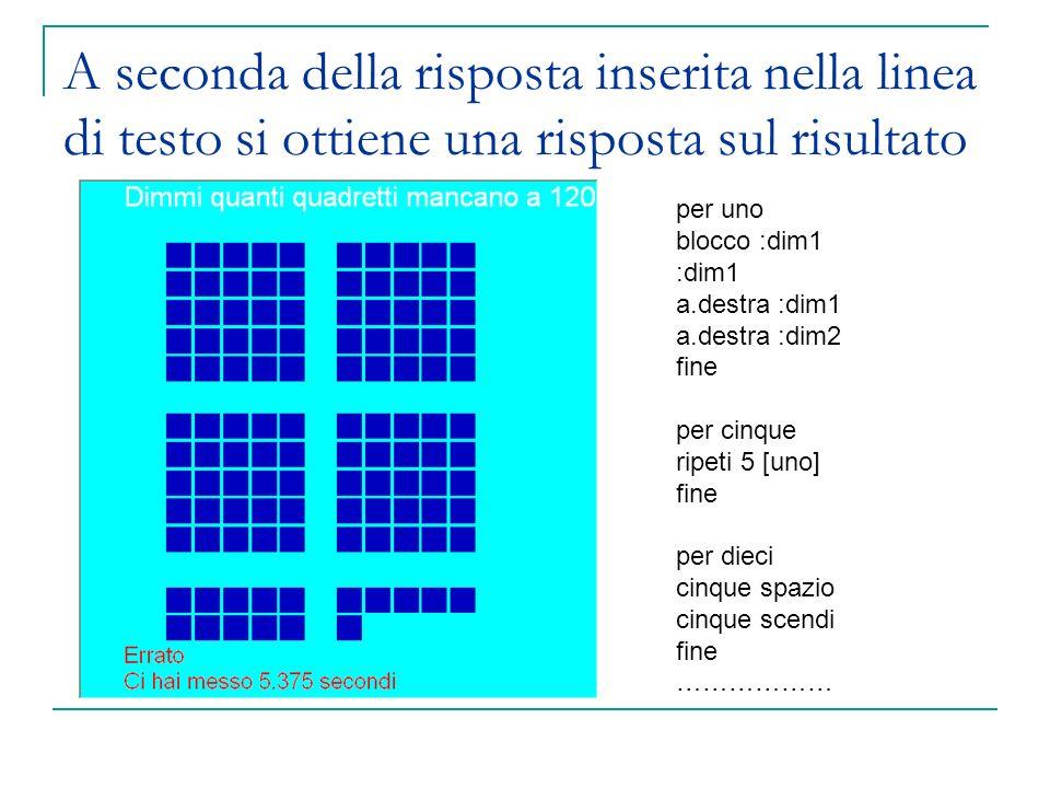 A seconda della risposta inserita nella linea di testo si ottiene una risposta sul risultato per uno blocco :dim1 :dim1 a.destra :dim1 a.destra :dim2 fine per cinque ripeti 5 [uno] fine per dieci cinque spazio cinque scendi fine ………………