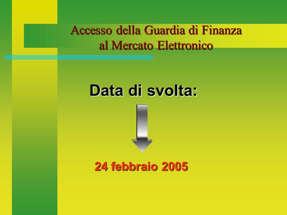 ForumPA 2007 Roma – 25 Maggio 2007 LESPERIENZA DI AMMINISTRAZIONI E IMPRESE