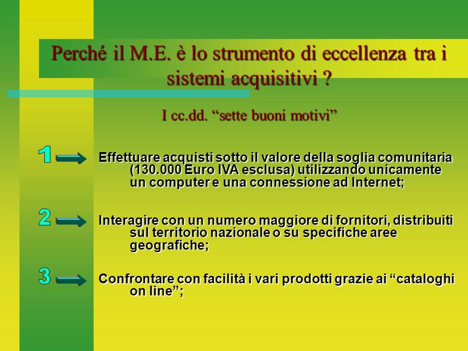 Possibilità per i responsabili del settore acquisti: di effettuare O.