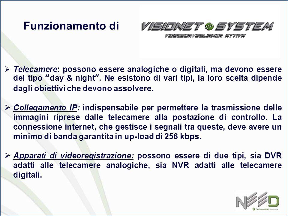 Funzionamento di Telecamere: possono essere analogiche o digitali, ma devono essere del tipo day & night.