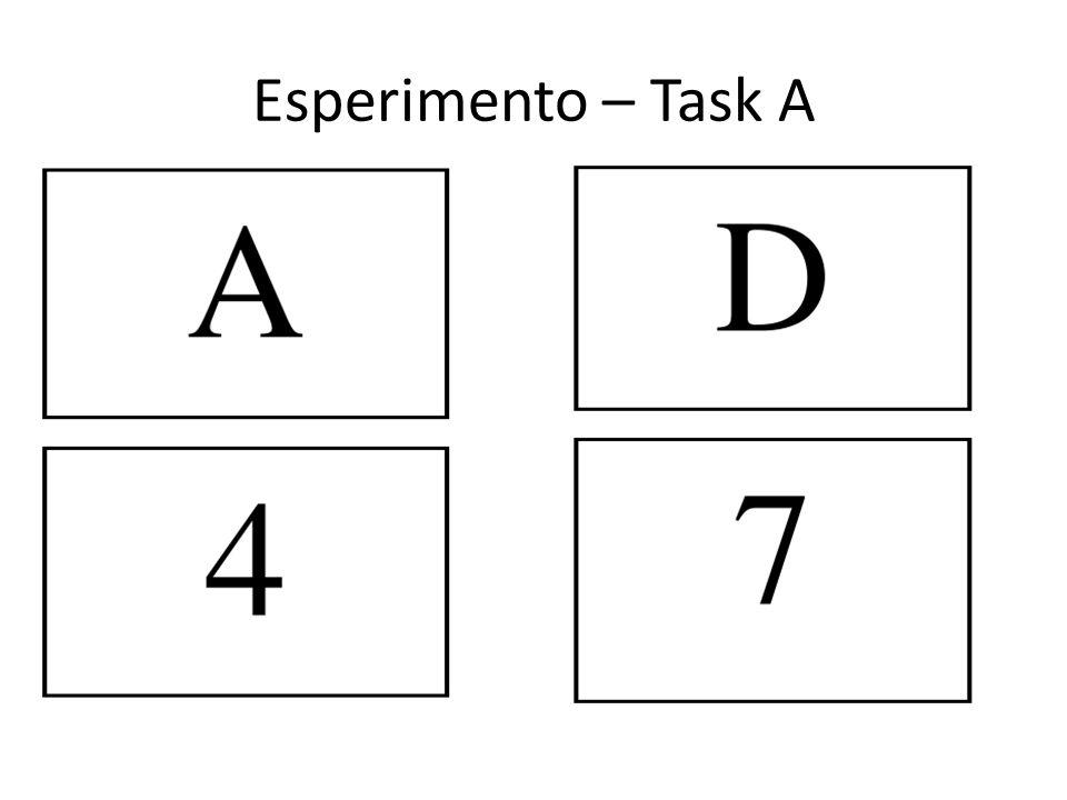 Esperimento – Task A