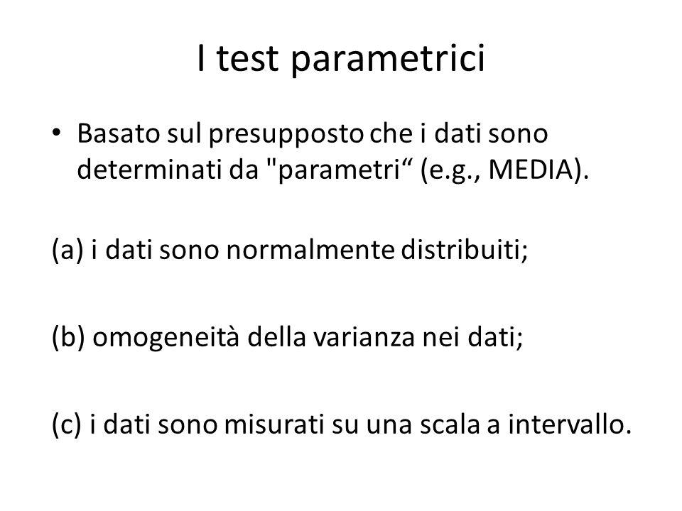 I test parametrici Basato sul presupposto che i dati sono determinati da