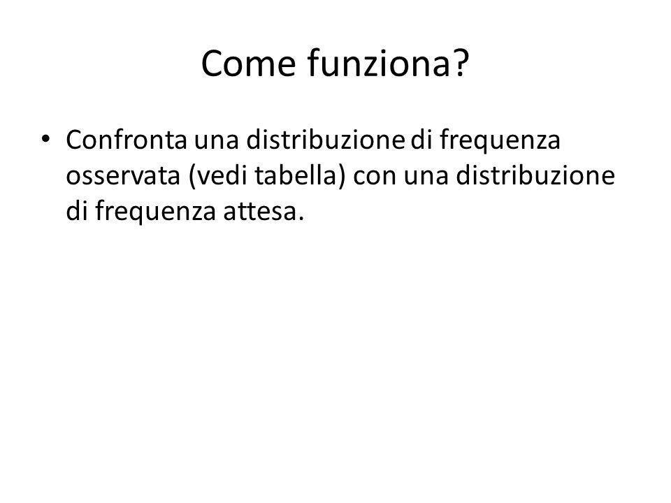 Come funziona? Confronta una distribuzione di frequenza osservata (vedi tabella) con una distribuzione di frequenza attesa.