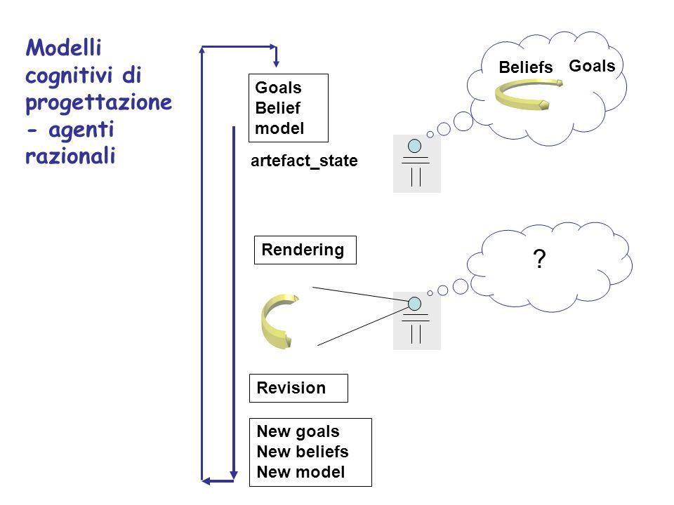 Goals Beliefs Rendering Goals Belief model artefact_state Revision .