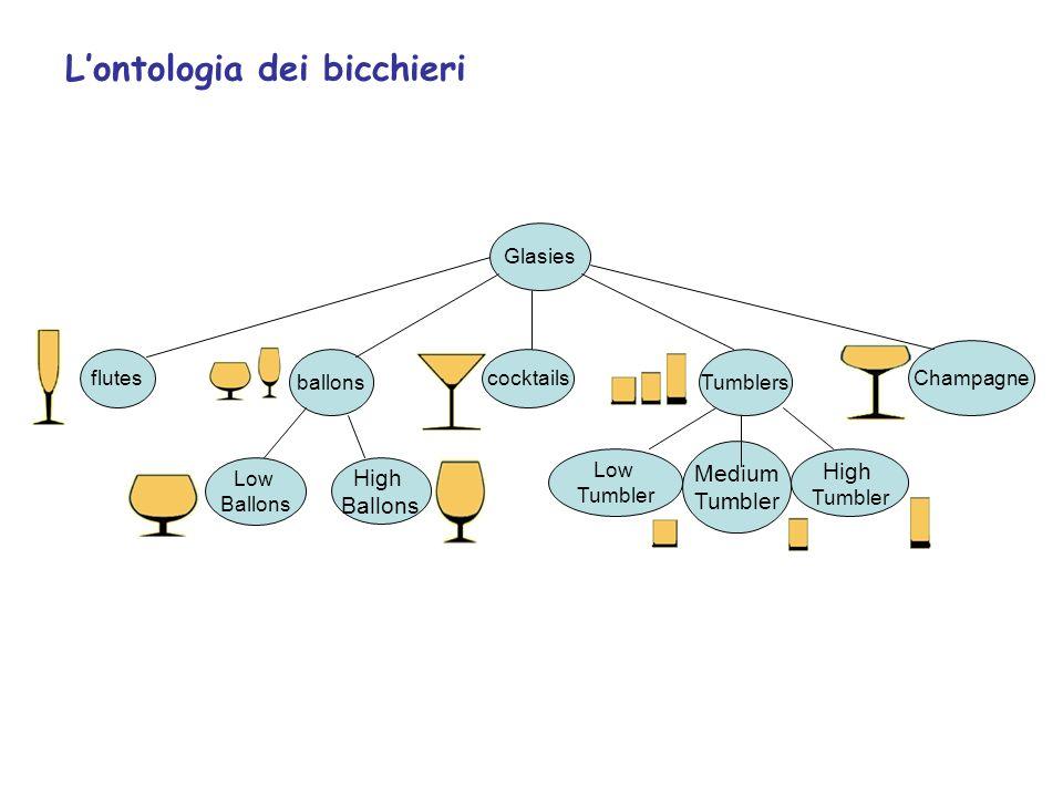 Classi di unità tecnologiche, unità tecnologiche e classi di elementi tecnici (UNI 8290) rappresentate come classi di unontologia formale