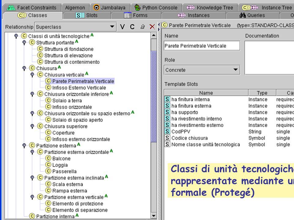 A B C D E ppv1 Edificio edx parte_di(ppv1, edx) La parete perimetrale ppv1 fa parte delledificio edx parte_di(P, T):- formato_da(T.P).