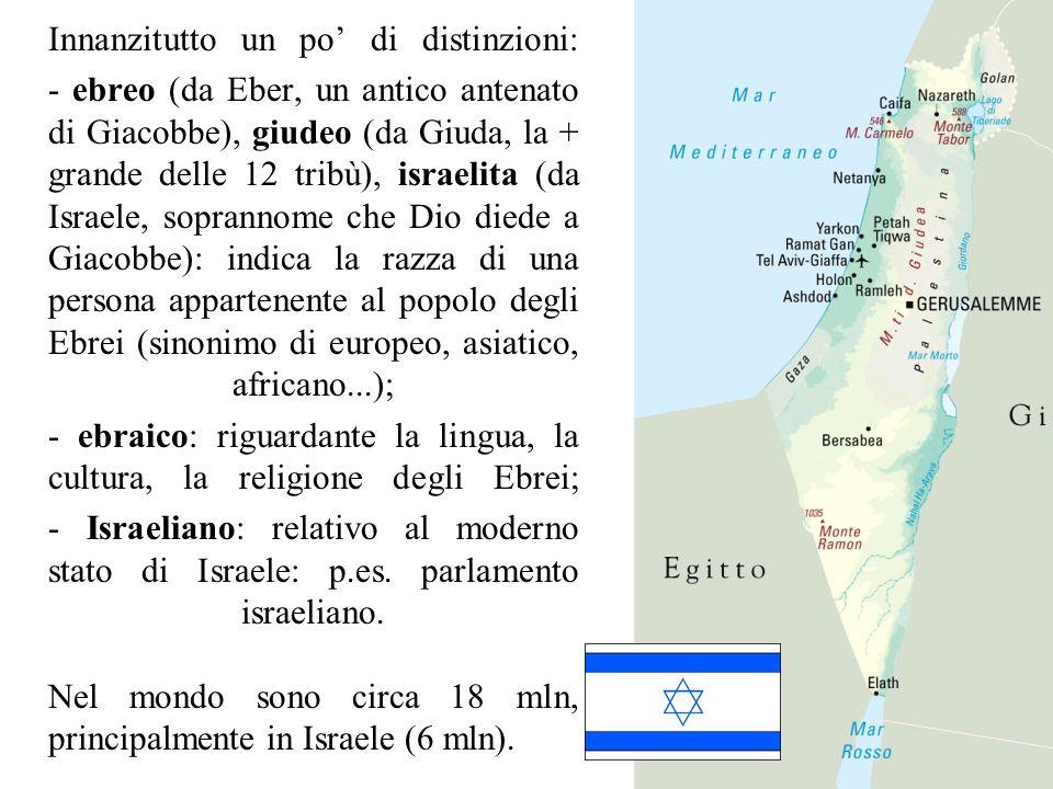 Innanzitutto un po di distinzioni: - ebreo (da Eber, un antico antenato di Giacobbe), giudeo (da Giuda, la + grande delle 12 tribù), israelita (da Israele, soprannome che Dio diede a Giacobbe): indica la razza di una persona appartenente al popolo degli Ebrei (sinonimo di europeo, asiatico, africano...); - ebraico: riguardante la lingua, la cultura, la religione degli Ebrei; - Israeliano: relativo al moderno stato di Israele: p.es.