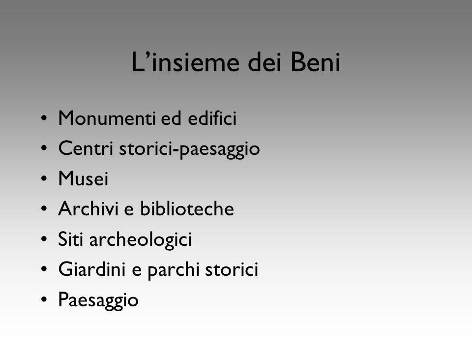 Linsieme dei Beni Monumenti ed edifici Centri storici-paesaggio Musei Archivi e biblioteche Siti archeologici Giardini e parchi storici Paesaggio