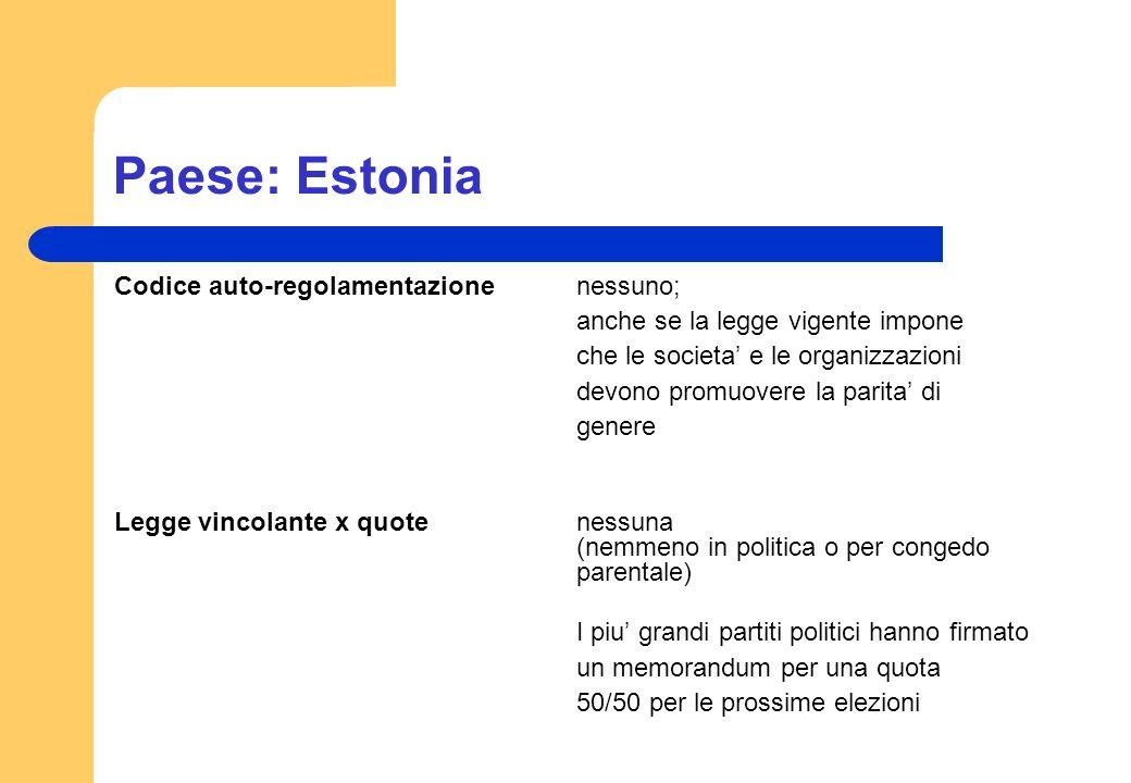 Paese: Estonia Codice auto-regolamentazionenessuno; anche se la legge vigente impone che le societa e le organizzazioni devono promuovere la parita di