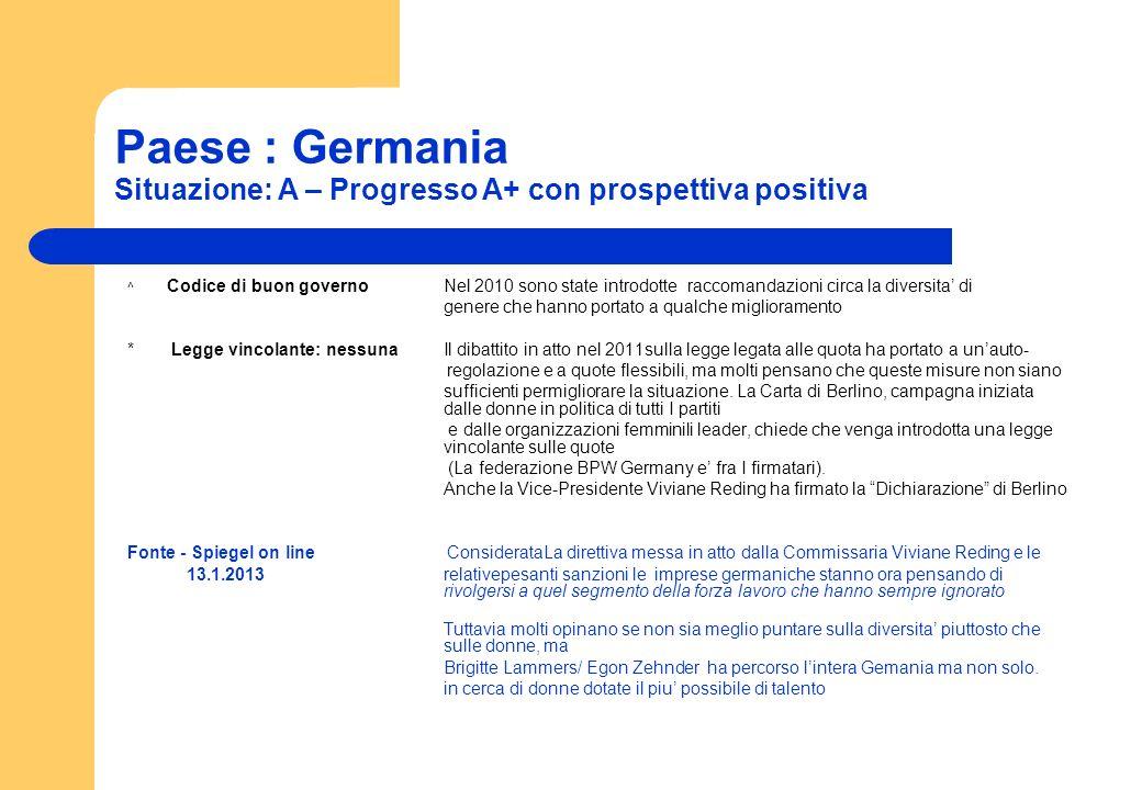 Paese : Germania Situazione: A – Progresso A+ con prospettiva positiva ^ Codice di buon governoNel 2010 sono state introdotte raccomandazioni circa la