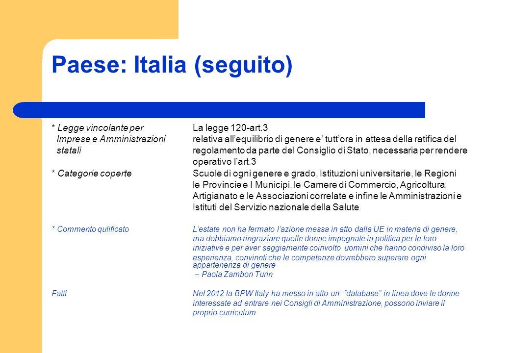 Paese: Italia (seguito) * Legge vincolante per La legge 120-art.3 Imprese e Amministrazioni relativa allequilibrio di genere e tuttora in attesa della