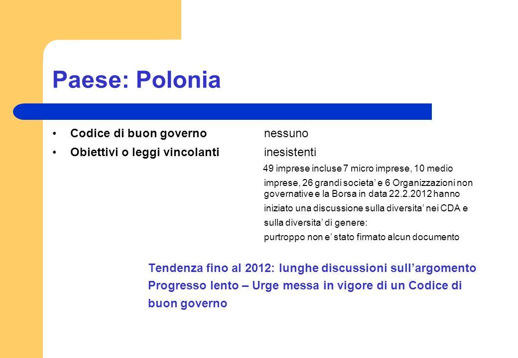 Paese: Polonia Codice di buon governonessuno Obiettivi o leggi vincolanti inesistenti 49 imprese incluse 7 micro imprese, 10 medio imprese, 26 grandi