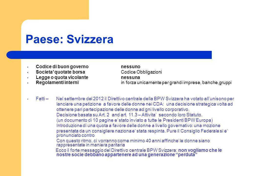 Paese: Svizzera Codice di buon governonessuno Societa quotate borsaCodice Obbligazioni Legge o quota vicolante nessuna Regolamenti interniin forza uni