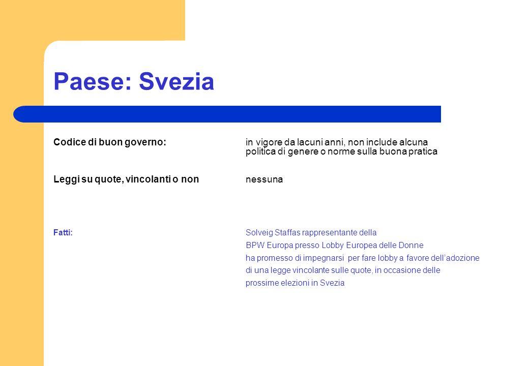 Paese: Svezia Codice di buon governo:in vigore da lacuni anni, non include alcuna politica di genere o norme sulla buona pratica Leggi su quote, vinco