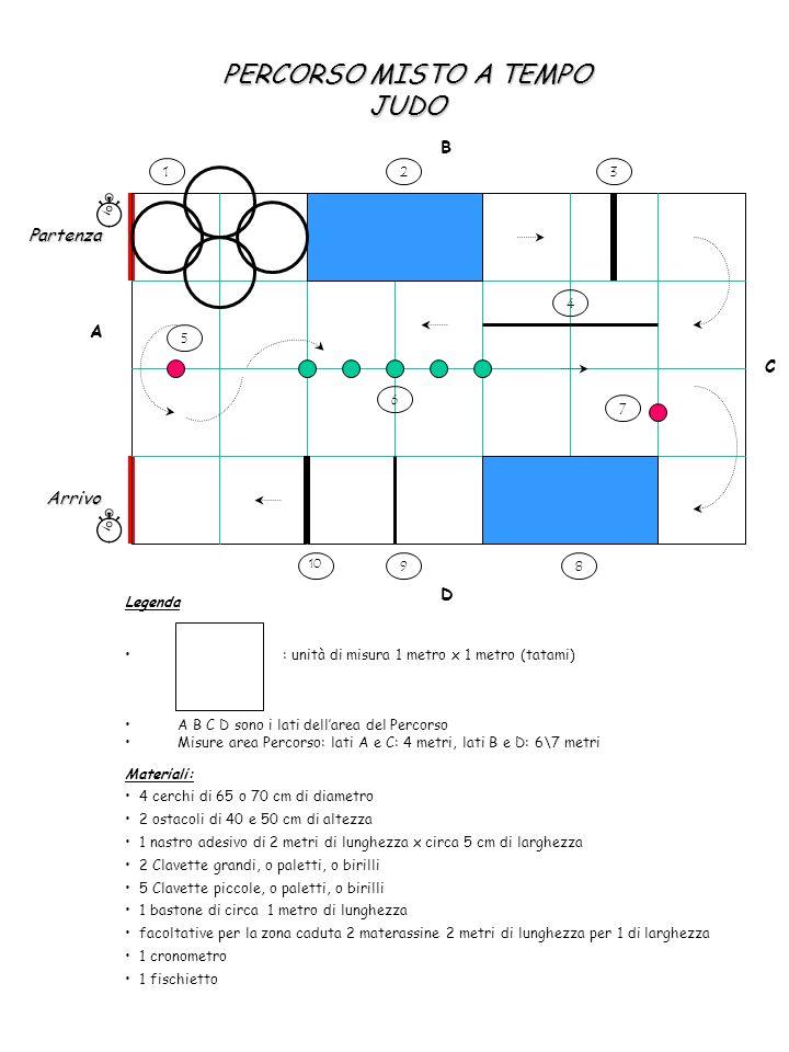 Descrizione degli esercizi del percorso 3 livelli di difficoltà per le tre classi di età previste dalla FIJLKAM (96\95.94\93.92\91.non previsto il 97) Percorso 1° livello di difficoltà, per i più piccoli (nati 1996/95) PRIMA CORSIA: 1.Balzi nei 4 cerchi a scelta con 1 o 2 piedi 2.Caduta dietro (Ushiro Ukemi) 3.Passaggio sotto lostacolo (cm 50) in decubito prono SECONDA CORSIA: 4.Partenza da dietro la striscia, camminare con i piedi allinterno della striscia TERZA CORSIA: 5.Passaggio a sinistra della clavetta grande 6.Slalom tra le clavette 7.Passaggio a destra della clavetta grande QUARTA CORSIA: 8.Capovolta avanti 9.Superamento della bacchetta 10.Superamento dellostacolo (cm 40) a scelta sopra o sotto Obiettivo Apprendimento e perfezionamento degli schemi motori di base generali e di alcuni specifici del judo.