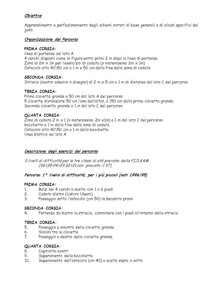 Percorso 2° livello di difficoltà (nati 1994/93) PRIMA CORSIA: 1.Balzi nei 4 cerchi a piedi pari 2.Caduta dietro (Ushiro Ukemi) 3.Passaggio sotto lostacolo (cm 50) in decubito supino SECONDA CORSIA: 4.Partenza da dietro la striscia, balzi a zig-zag in avanzamento sulla striscia TERZA CORSIA: 5.Passaggio a sinistra della clavetta grande 6.Slalom tra le clavette 7.Passaggio a destra della clavetta grande QUARTA CORSIA: 8.Capovolta avanti 9.Superamento della bacchetta 10.Superamento dellostacolo (cm 40) da sopra Percorso 3° livello di difficoltà (nati 1992/91) PRIMA CORSIA: 1.Balzi nei 4 cerchi a piedi uniti 2.Caduta dietro (Ushiro Ukemi) con dorso rivolto allostacolo n 3 3.Passaggio sotto lostacolo (cm 40) in decubito supino SECONDA CORSIA: 4.Partenza da dietro la striscia, balzi a zig-zag in avanzamento sulla striscia a piedi uniti TERZA CORSIA: 5.Passaggio a sinistra della clavetta grande 6.Slalom tra le clavette 7.Passaggio a destra della clavetta grande QUARTA CORSIA: 8.Capovolta avanti 9.Superamento della bacchetta 10.Superamento dellostacolo (cm 50) da sopra