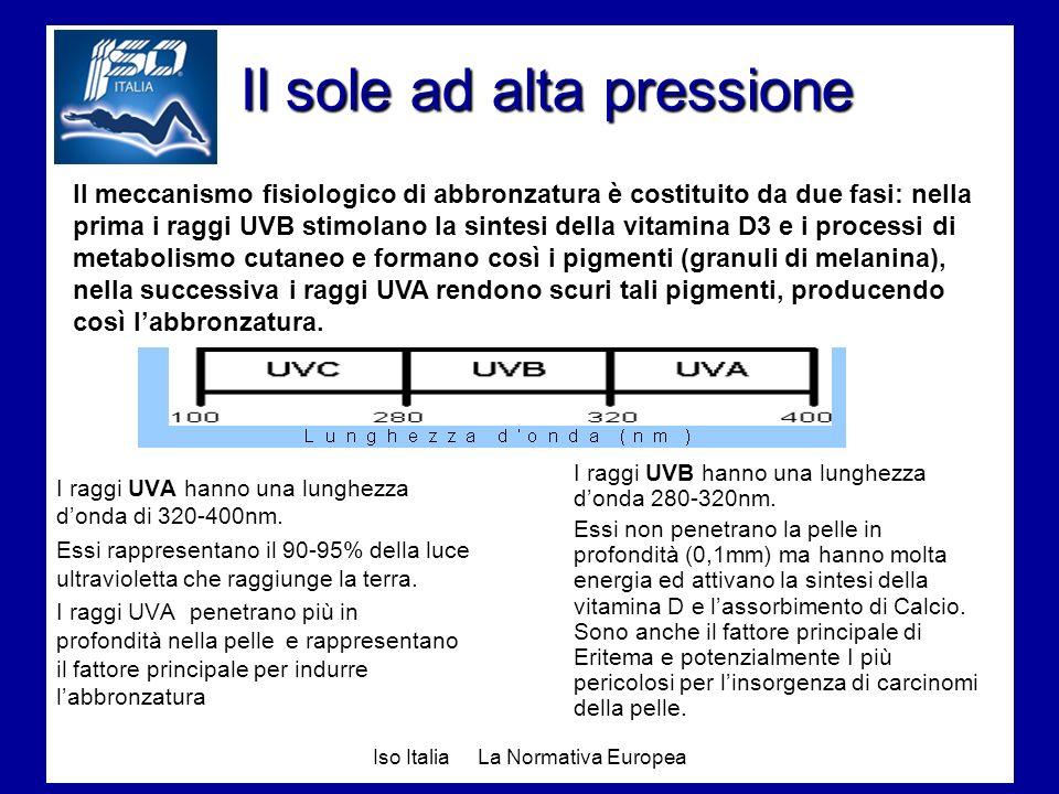 Iso Italia La Normativa Europea I raggi UVB hanno una lunghezza donda 280-320nm. Essi non penetrano la pelle in profondità (0,1mm) ma hanno molta ener