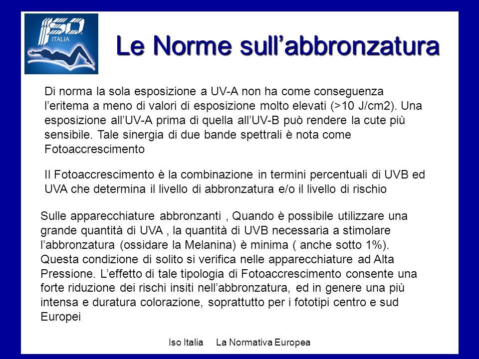 Iso Italia La Normativa Europea Le Norme sullabbronzatura Di norma la sola esposizione a UV-A non ha come conseguenza leritema a meno di valori di esp