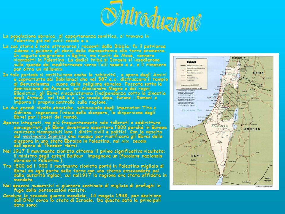 La popolazione ebraica, di appartenenza semitica, si trovava in Palestina già nel xviiii secolo a.c. La sua storia è nota attraverso i racconti della