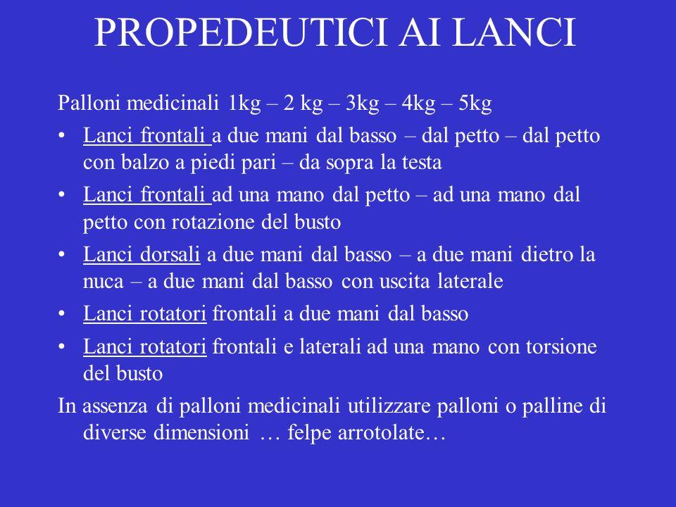 PROPEDEUTICI AI LANCI Palloni medicinali 1kg – 2 kg – 3kg – 4kg – 5kg Lanci frontali a due mani dal basso – dal petto – dal petto con balzo a piedi pa