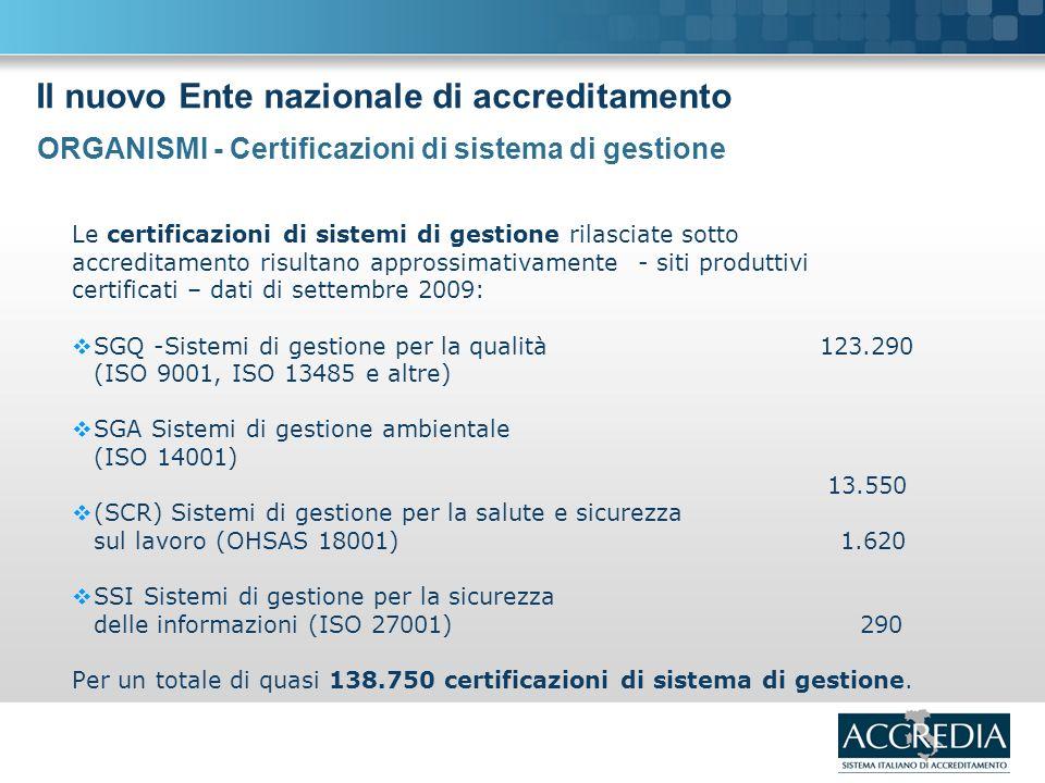 Il nuovo Ente nazionale di accreditamento Le certificazioni di sistemi di gestione rilasciate sotto accreditamento risultano approssimativamente - siti produttivi certificati – dati di settembre 2009: SGQ -Sistemi di gestione per la qualità 123.290 (ISO 9001, ISO 13485 e altre) SGA Sistemi di gestione ambientale (ISO 14001) 13.550 (SCR) Sistemi di gestione per la salute e sicurezza sul lavoro (OHSAS 18001) 1.620 SSI Sistemi di gestione per la sicurezza delle informazioni (ISO 27001) 290 Per un totale di quasi 138.750 certificazioni di sistema di gestione.