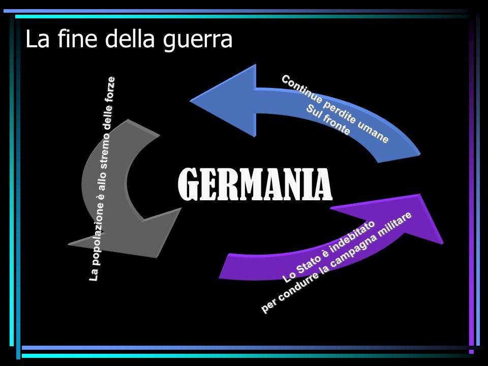 IV F La prima guerra mondiale19 La fine della guerra GERMANIA Continue perdite umane Sul fronte La popolazione è allo stremo delle forze Lo Stato è indebitato per condurre la campagna militare