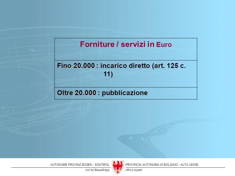 AUTONOME PROVINZ BOZEN - SÜDTIROLPROVINCIA AUTONOMA DI BOLZANO - ALTO ADIGE Amt für BauaufträgeUfficio Appalti Forniture / servizi in Euro Fino 20.000