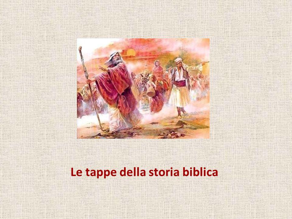 Le tappe della storia biblica