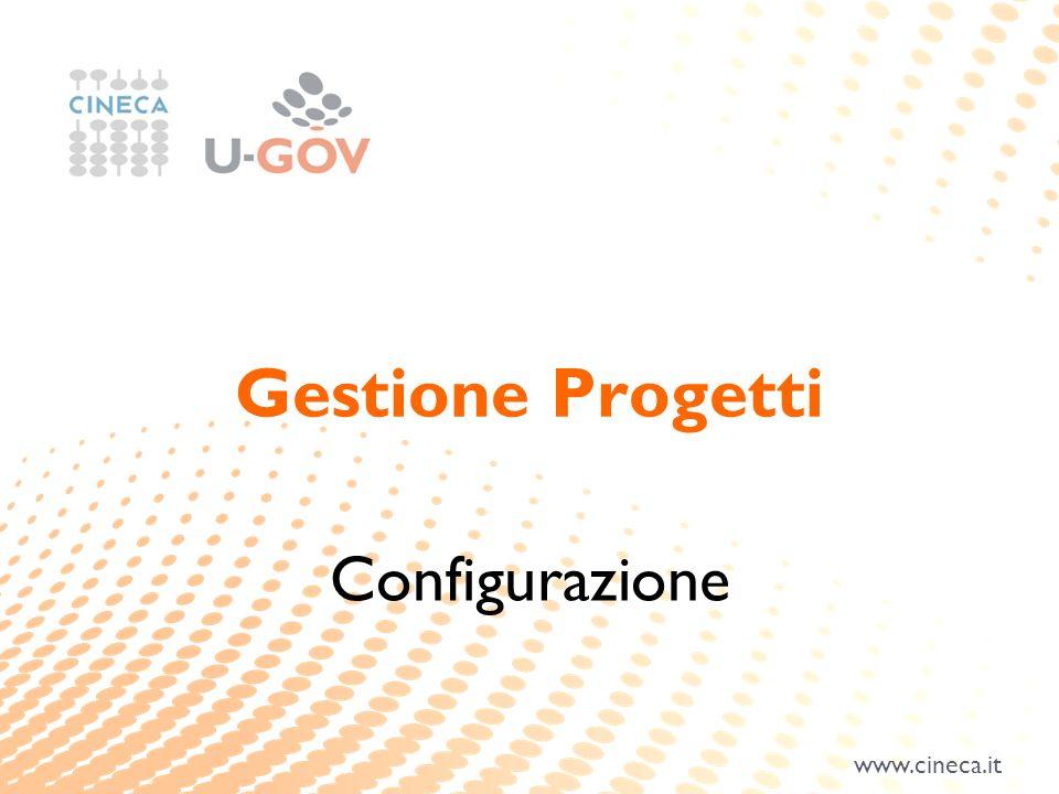 www.cineca.it Gestione Progetti Configurazione