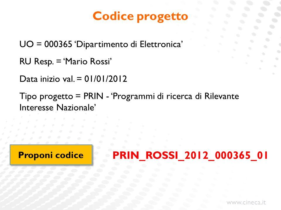 www.cineca.it Codice progetto UO = 000365 Dipartimento di Elettronica RU Resp. = Mario Rossi Data inizio val. = 01/01/2012 Tipo progetto = PRIN - Prog
