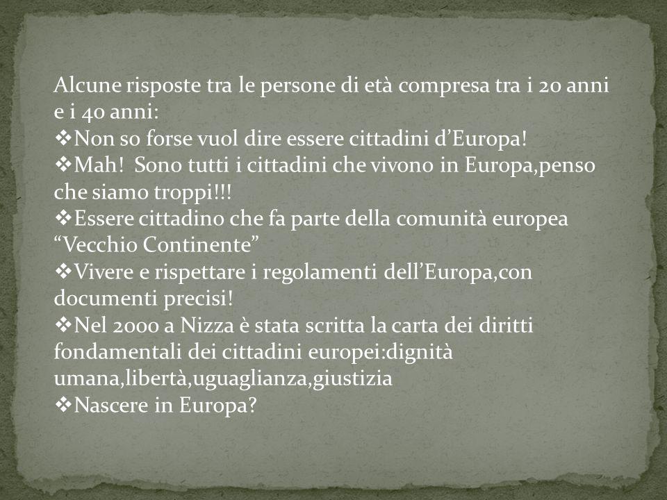 le risposte sono state varie e anche simpatiche,i più hanno risposto dicendo che cittadinanza europea vuol dire essere cittadino dEuropa. Ma ecco alcu