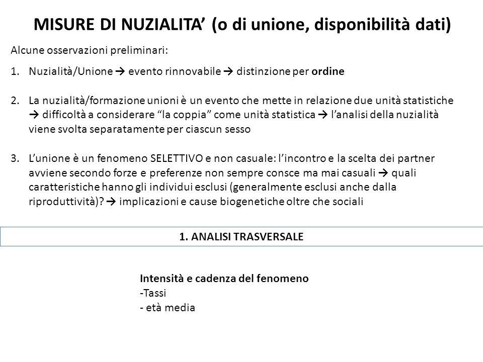 MISURE DI NUZIALITA (o di unione, disponibilità dati) Alcune osservazioni preliminari: 1.Nuzialità/Unione evento rinnovabile distinzione per ordine 2.