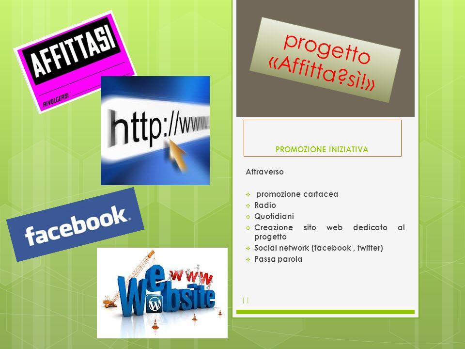 PROMOZIONE INIZIATIVA Attraverso promozione cartacea Radio Quotidiani Creazione sito web dedicato al progetto Social network (facebook, twitter) Passa parola 11 progetto «Affitta?sì!»