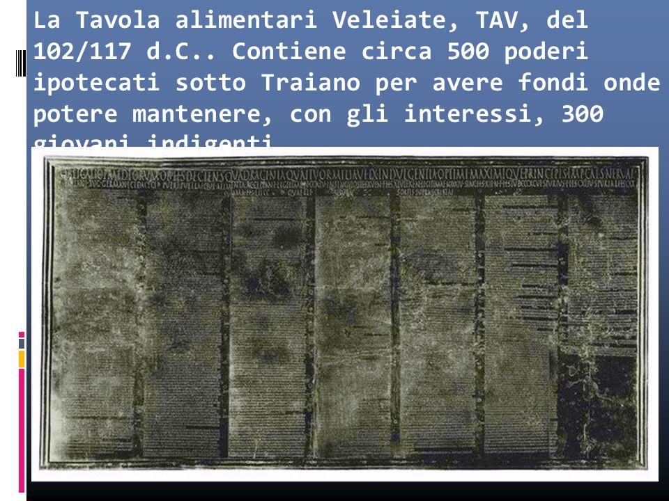 La Tavola alimentari Veleiate, TAV, del 102/117 d.C.. Contiene circa 500 poderi ipotecati sotto Traiano per avere fondi onde potere mantenere, con gli