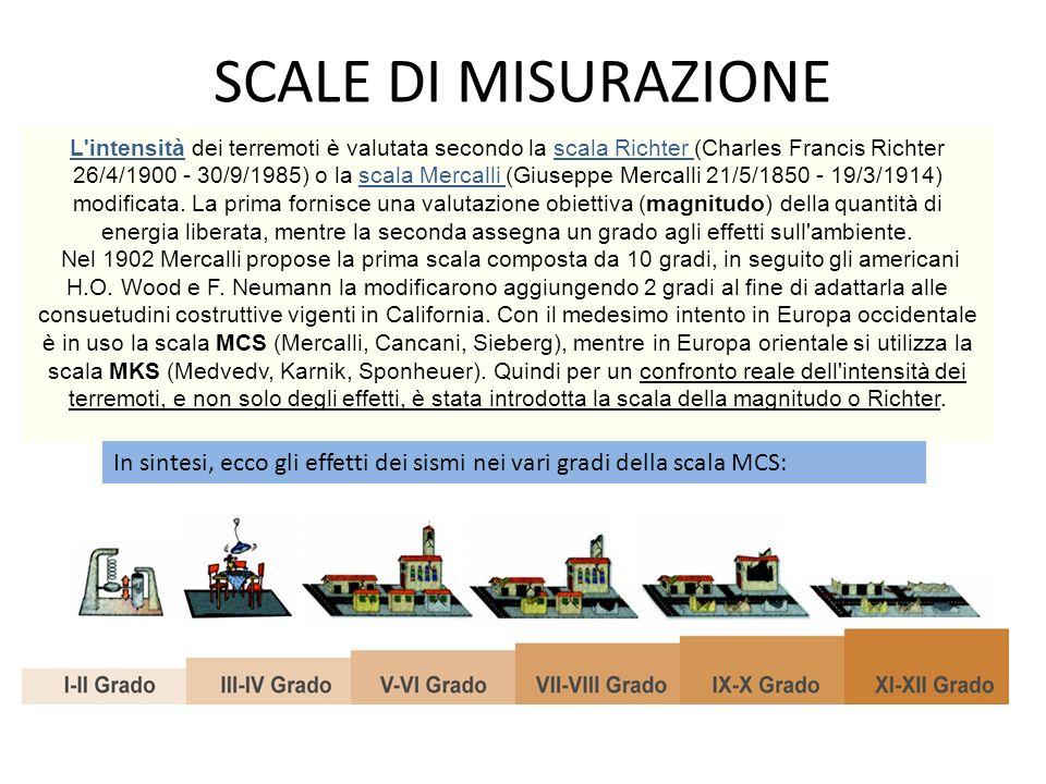 SCALE DI MISURAZIONE L'intensità dei terremoti è valutata secondo la scala Richter (Charles Francis Richter 26/4/1900 - 30/9/1985) o la scala Mercalli