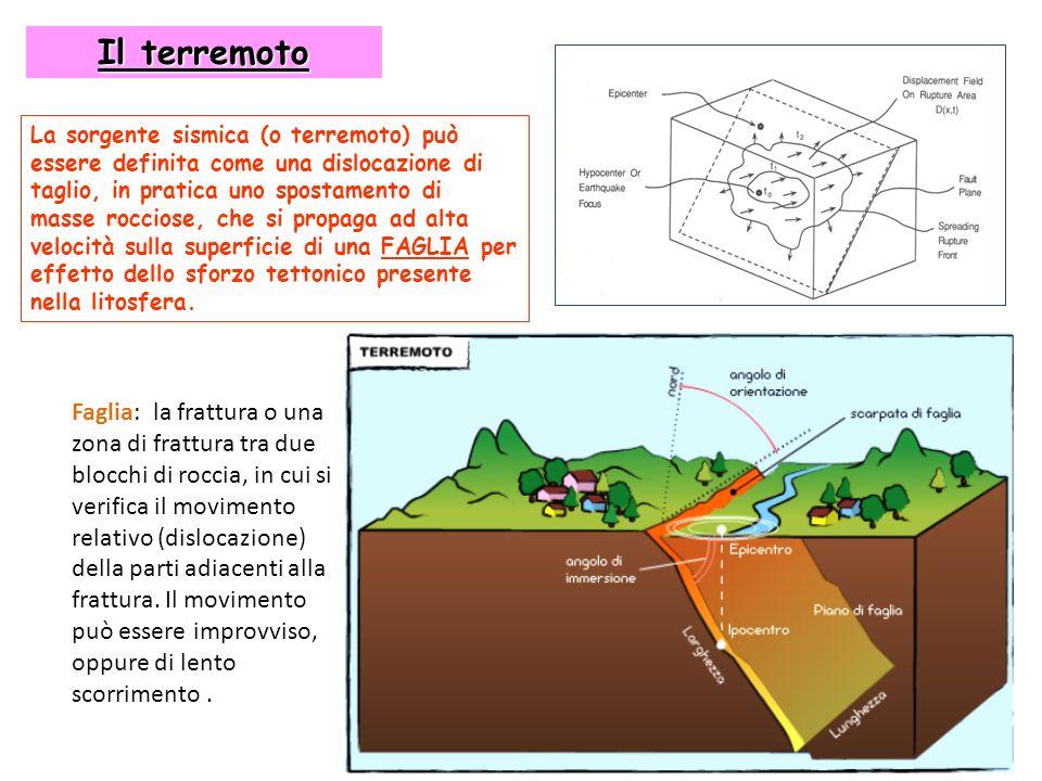 Il terremoto La sorgente sismica (o terremoto) può essere definita come una dislocazione di taglio, in pratica uno spostamento di masse rocciose, che
