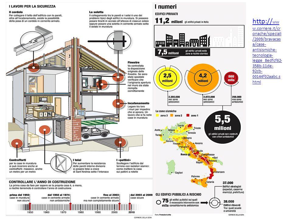 http:// ww w.corriere.it/cr onache/speciali /2009/bravacas a/case- antisismiche- tecnologia- legge_8edfcf62- 358b-11de- 92cb- 00144f02aabc.s html