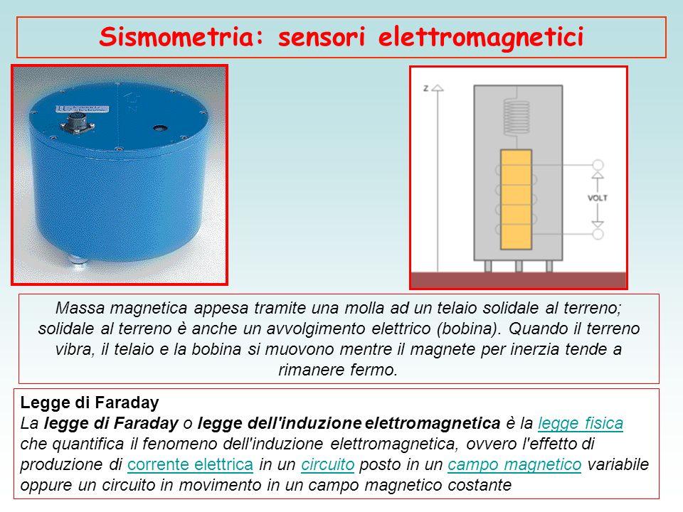 Sismometria: sensori elettromagnetici Legge di Faraday La legge di Faraday o legge dell'induzione elettromagnetica è la legge fisica che quantifica il