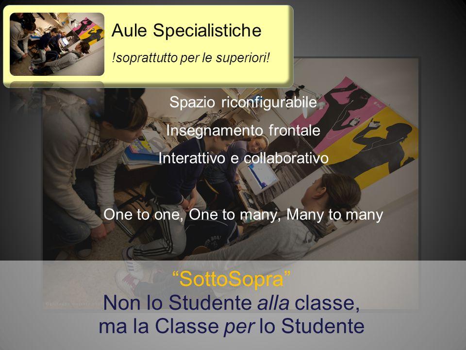 1.per Documentasi e Ricercare 2. per Progettare con docenti e compagni 3.